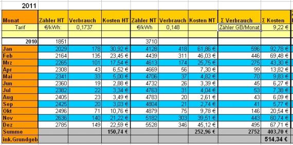 Stromverbrauch Wärmepumpe Einfamilienhaus : sole w rmepumpe preis klimaanlage und heizung ~ Lizthompson.info Haus und Dekorationen